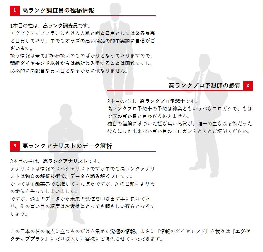 悪徳競艇予想サイト競艇ダイヤモンド(DIAMOND) エグゼクティブ会員説明