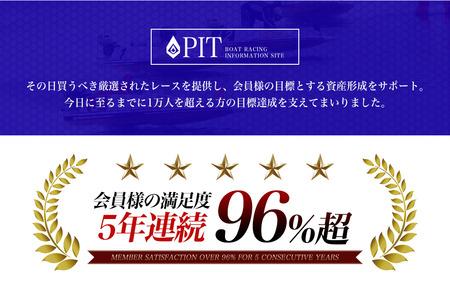 悪徳競艇予想サイトPIT(ピット) 会員様の満足度5年連続96%超