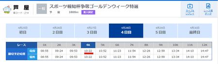 悪徳競艇予想サイトPIT(ピット) 無料情報で提供されたレースの投票締め切り時間