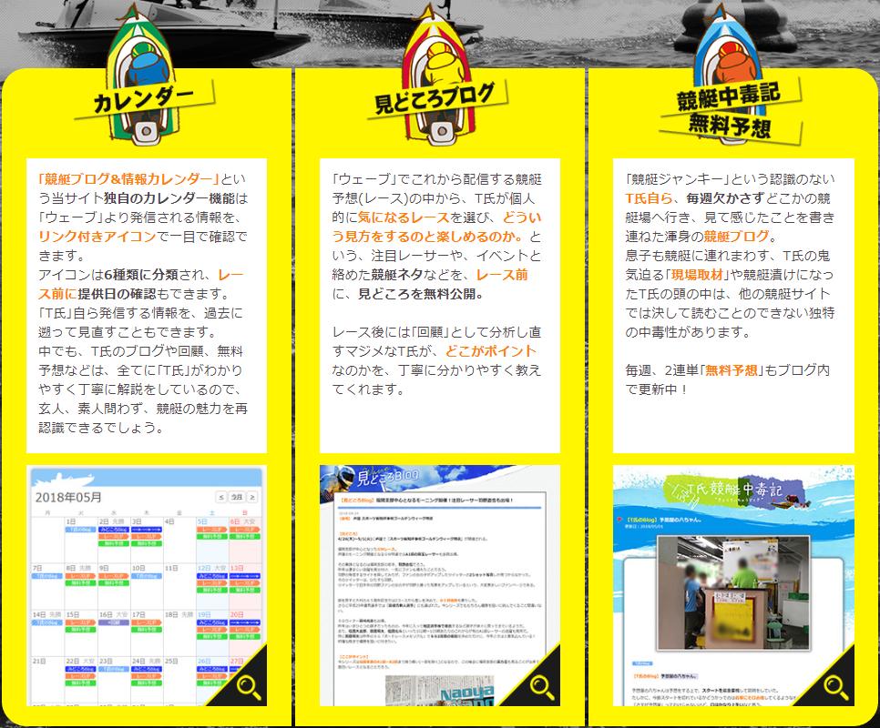 検証中 競艇ウェーブ(WAVE) 口コミ検証や無料情報の予想結果も公開中 提供する競艇情報などがカレンダー表示で分かりやすい