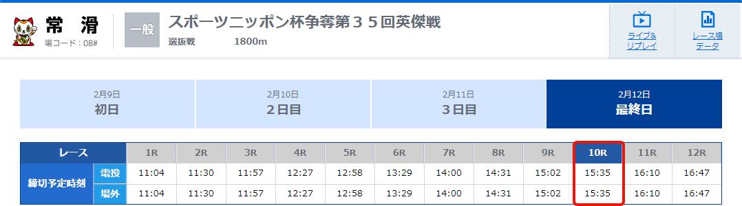 悪徳競艇予想サイト花舟 的中実績に記載された常滑10Rは15:35締切