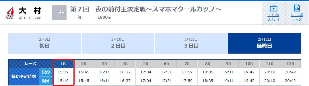 悪徳競艇予想サイト花舟 的中実績に記載されたコロガシレースの大村1Rは15:19締切