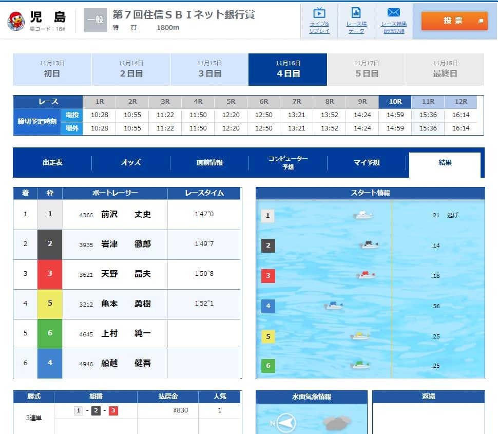 悪徳 競艇研究エース(ACE) 口コミ検証や無料情報の予想結果も公開中 結果は1番人気で配当830円