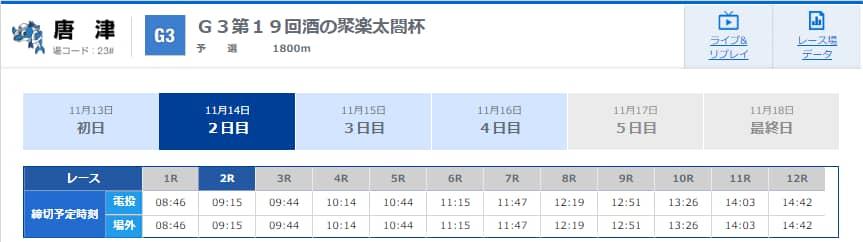 悪徳 競艇研究エース(ACE) 口コミ検証や無料情報の予想結果も公開中 唐津2Rの投票締切時間