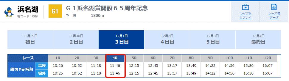 悪徳競艇予想サイトOcean(オーシャン) 無料情報2018年12月1日 浜名湖4Rの締め切り時間