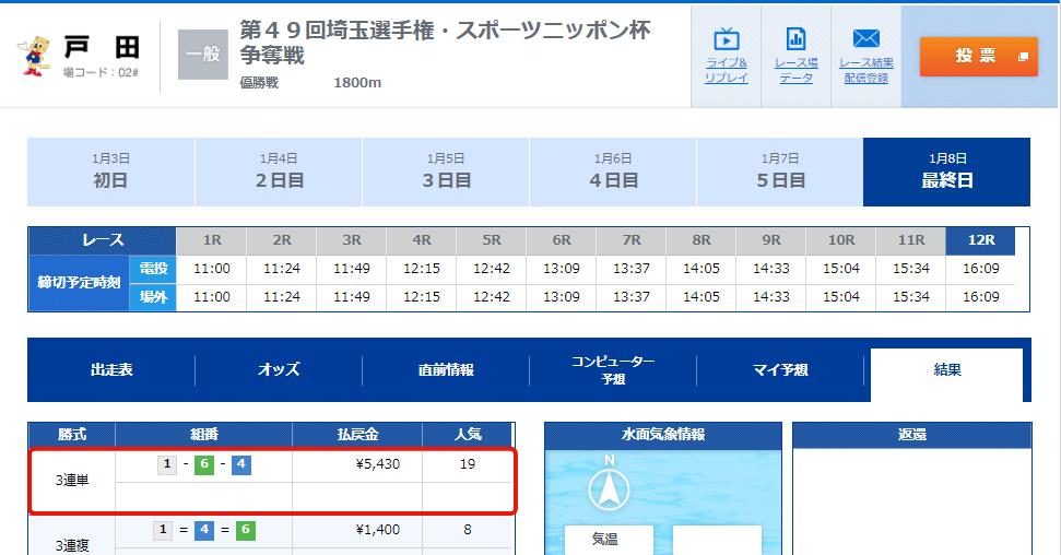 悪徳競艇予想サイトOcean(オーシャン) 無料情報は不的中!もはや驚かない。