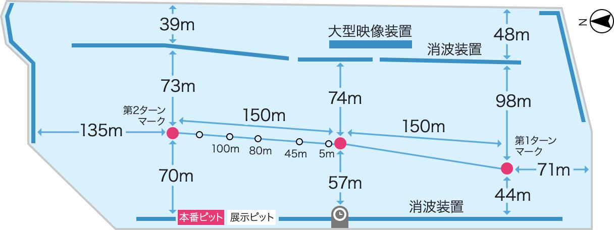ボートレースびわこ(びわこ競艇場) 滋賀県大津市にある競艇場 水面図