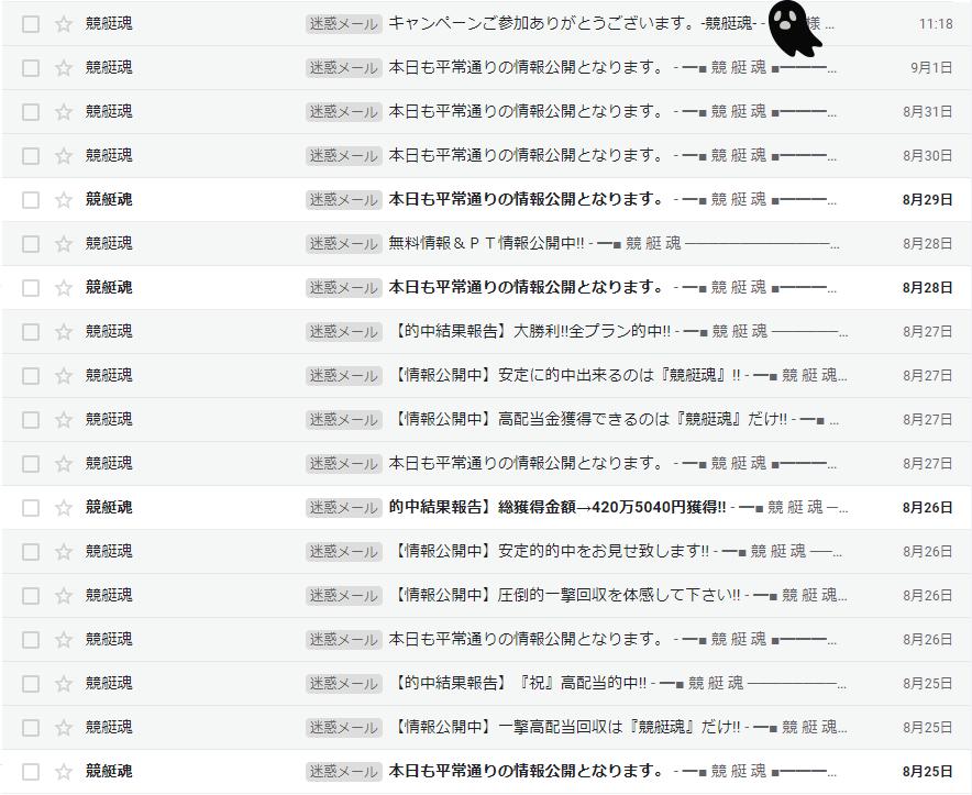 悪徳 競艇魂 競艇予想サイトの口コミ検証や無料情報の予想結果も公開中 毎日3~4通あったメールがここ5日で激減。