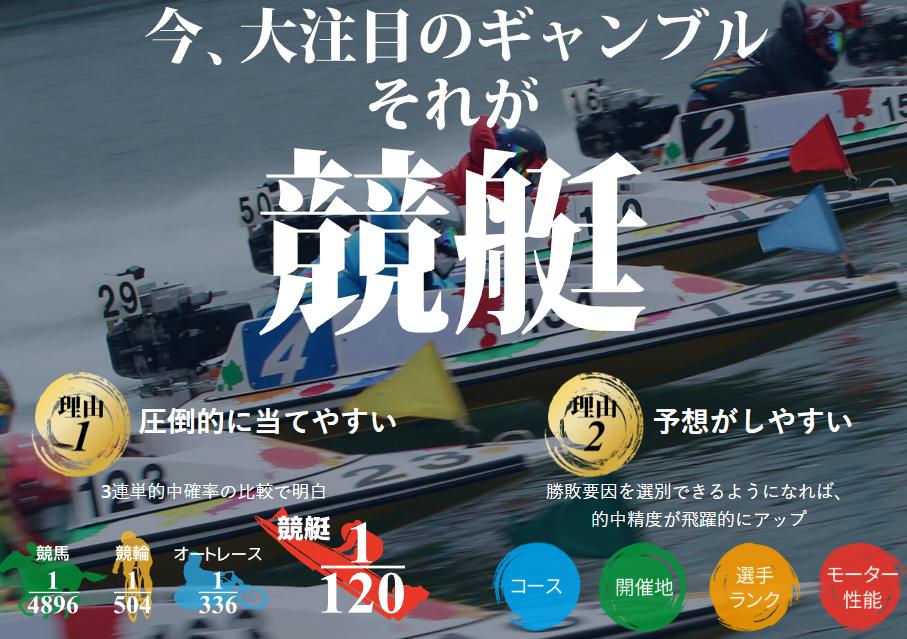 悪徳 舟王 競艇予想サイトの口コミ検証や無料情報の予想結果も公開中 競艇の予想のしやすさ