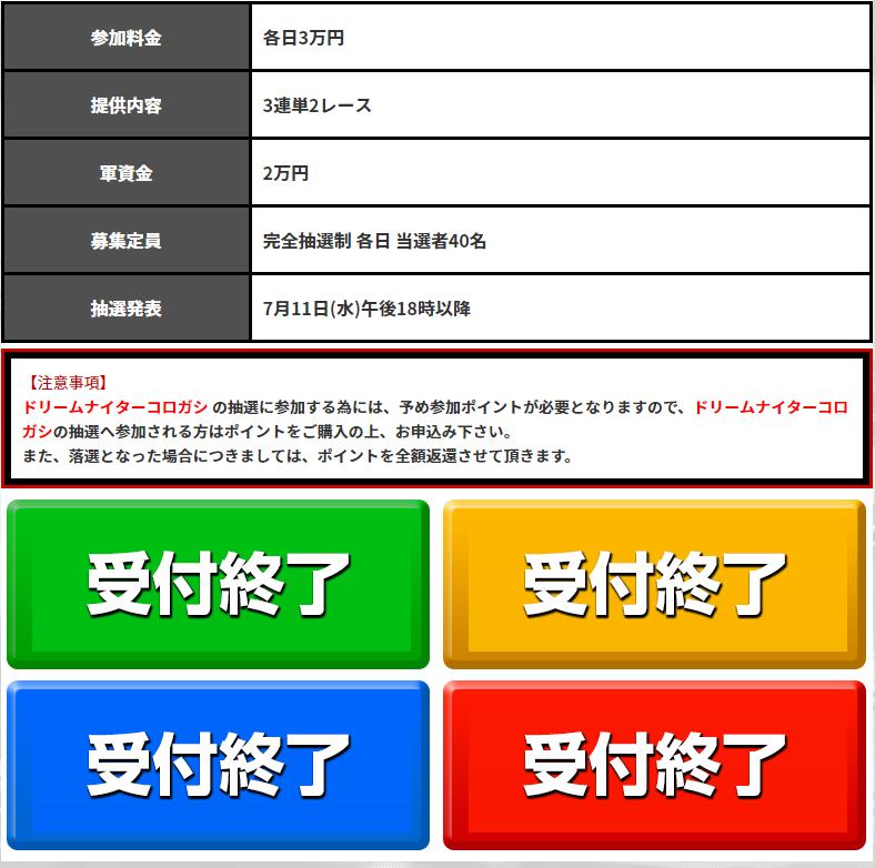悪徳 競艇ダイナマイト(DYNAMITE) 口コミ検証や無料情報の予想結果も公開中 有料情報2 完売