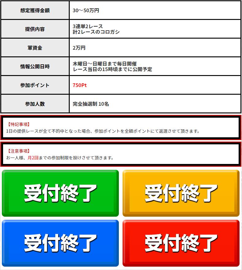 悪徳 競艇ダイナマイト(DYNAMITE) 口コミ検証や無料情報の予想結果も公開中 有料情報4 完売
