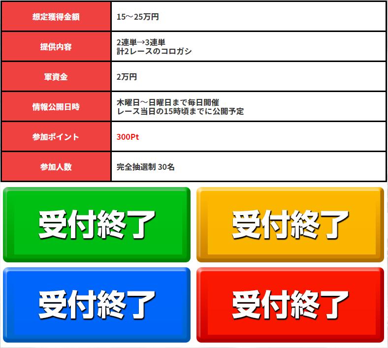 悪徳 競艇ダイナマイト(DYNAMITE) 口コミ検証や無料情報の予想結果も公開中 有料情報5 完売