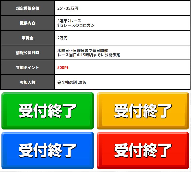 悪徳 競艇ダイナマイト(DYNAMITE) 口コミ検証や無料情報の予想結果も公開中 有料情報6 完売