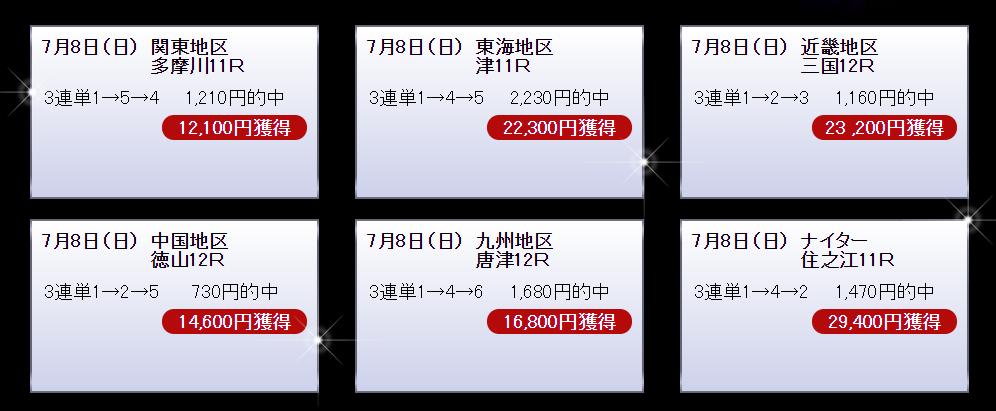悪徳 川崎航 渾身の勝負レース 口コミ検証や無料情報の予想結果も公開中 的中実績
