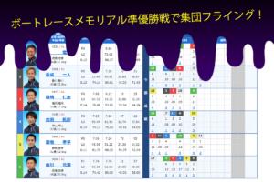 競艇フライングボートレースメモリアル準優勝戦で峰竜太選手篠崎仁志選手吉田拡郎選手の3艇が返還に 大村競艇場|