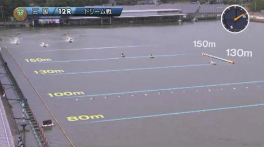 2019ヤングダービー三国競艇場 初日12Rドリーム戦スタート位置