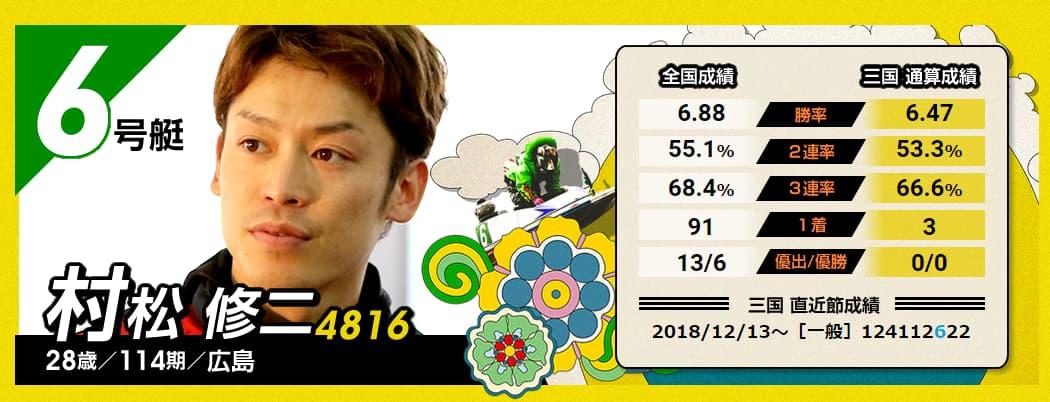 2019ヤングダービー三国競艇場 ドリーム戦 6号艇村松修二選手