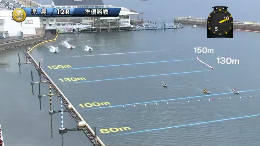 2019年10月 児島競艇場SGボートレースダービー準優勝戦 ピットアウト・待機行動からの前づけでインを死守した結果、田村隆信選手100mを切ってしまう