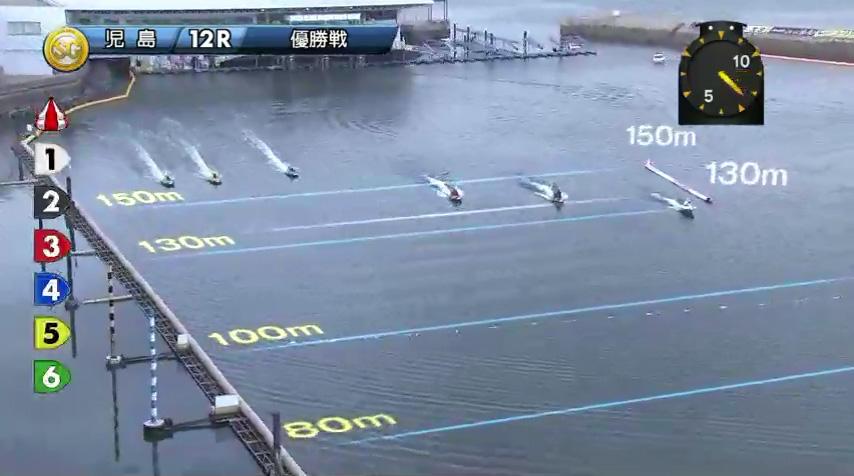 2019年10月27日 児島競艇場SGボートレースダービー優勝戦 進入は3対3