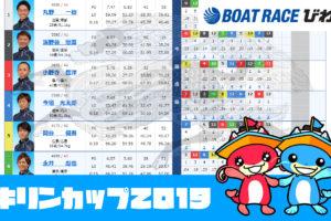 競艇G3キリンカップ2019優勝は地元滋賀支部の丸野一樹選手優勝賞金200万円ボートレース|