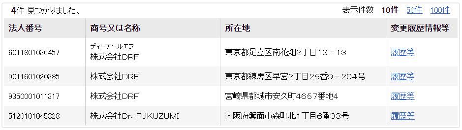 悪徳 皇艇(こうてい) 競艇予想サイトの口コミ検証や無料情報の予想結果も公開中 ディーアールエフ、法務局で検索すると東京では2件ヒット