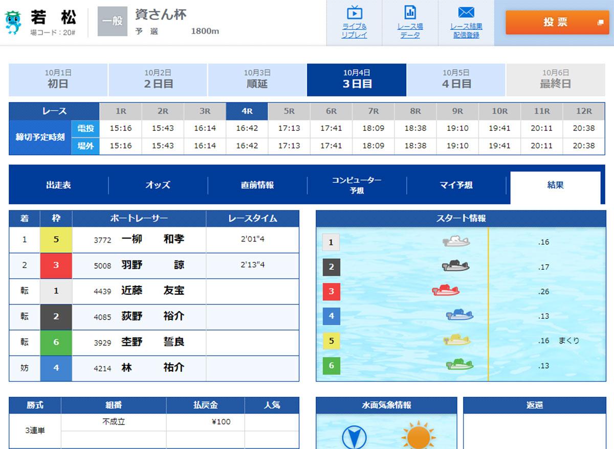 【競艇アクシデント・事故】一般戦資さん杯の4Rで妨害発生、3艇が転覆。ボートレース