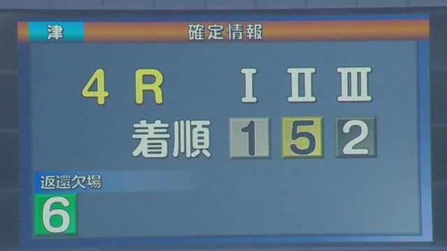 競艇選手 大阪支部のA1級田中信一郎選手がフライングしたのに完走 着順 ボートレース