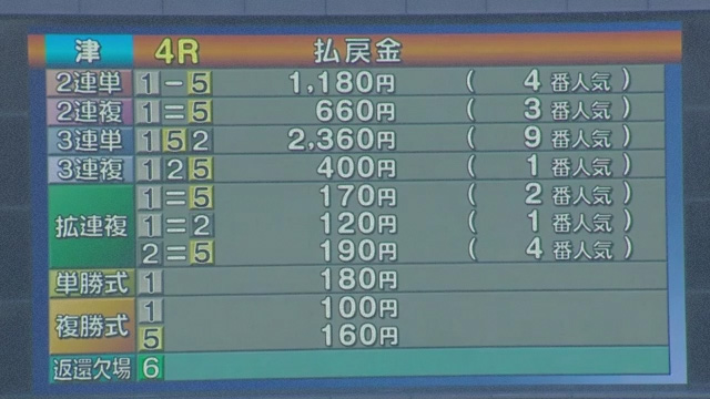 競艇選手 大阪支部のA1級田中信一郎選手がフライングしたのに完走 払戻金 ボートレース