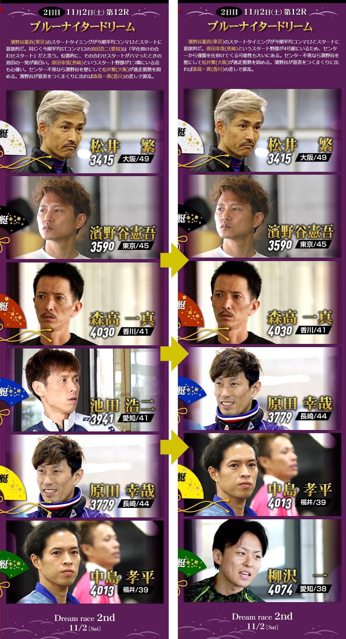競艇G1京極賞(丸亀競艇場) ドリーム戦から池田浩二選手の名が消え、柳沢一選手が繰り上がり ボートレース