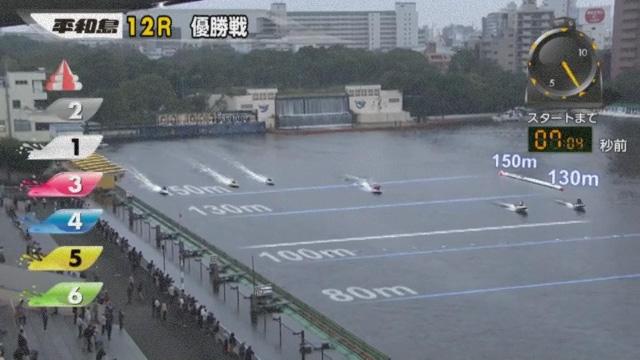 2019年第65回トーキョー・ベイ・カップ(平和島競艇場) 最終日12R優勝戦 インは平本真之選手に取られる