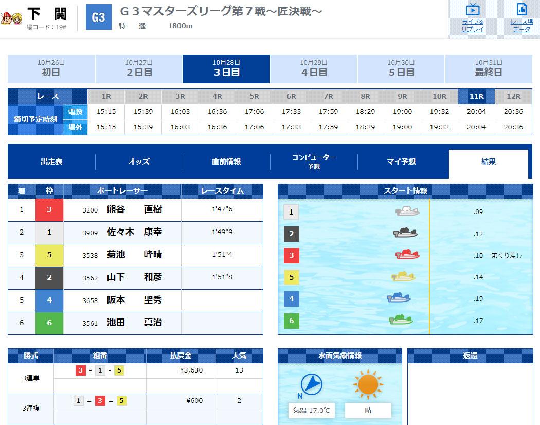優良 V-MAX(ブイマックス)がリニューアル 競艇予想サイトの口コミ検証や無料情報の予想結果も公開中 中国四国×RACE2レース目も的中!