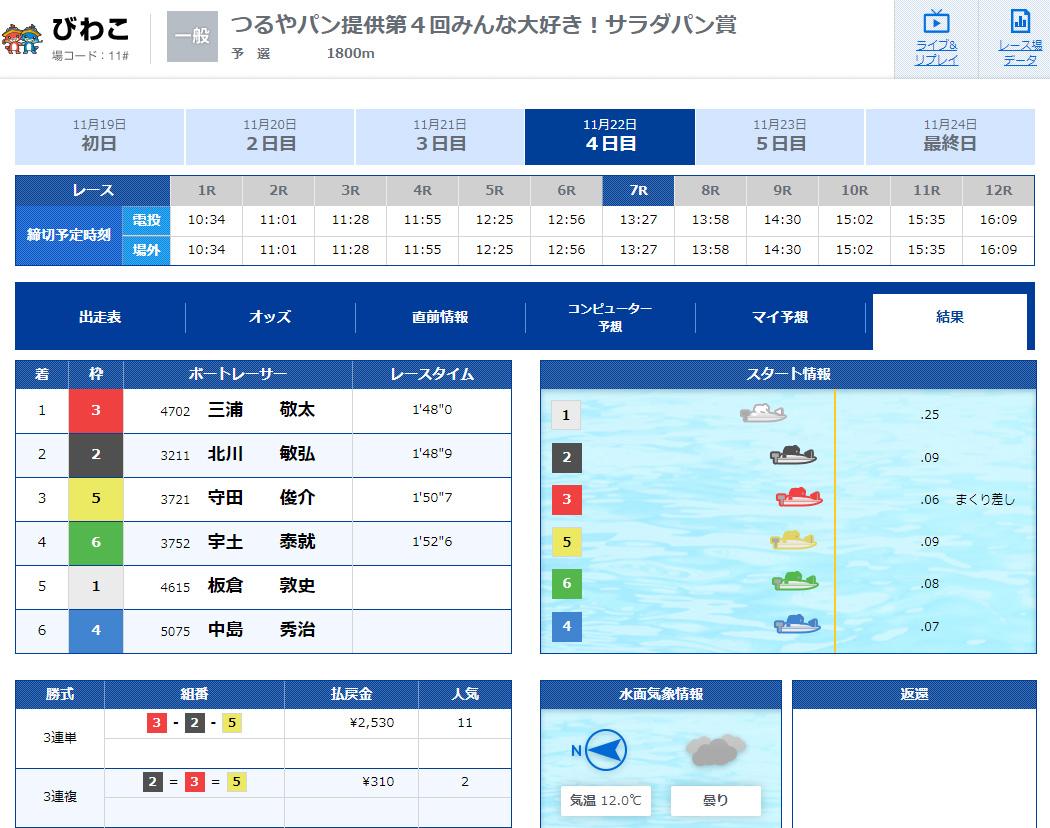 優良 ブルーオーシャン(BLUE OCEAN) 競艇予想サイトの口コミ検証や無料情報の予想結果も公開中 お試しダブル 1レース目 的中