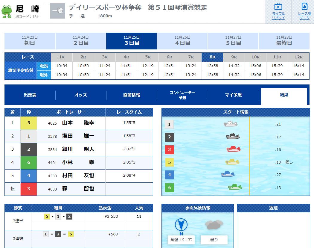 優良 ブルーオーシャン(BLUE OCEAN) 競艇予想サイトの口コミ検証や無料情報の予想結果も公開中 デイレースベーシック 1レース目 的中