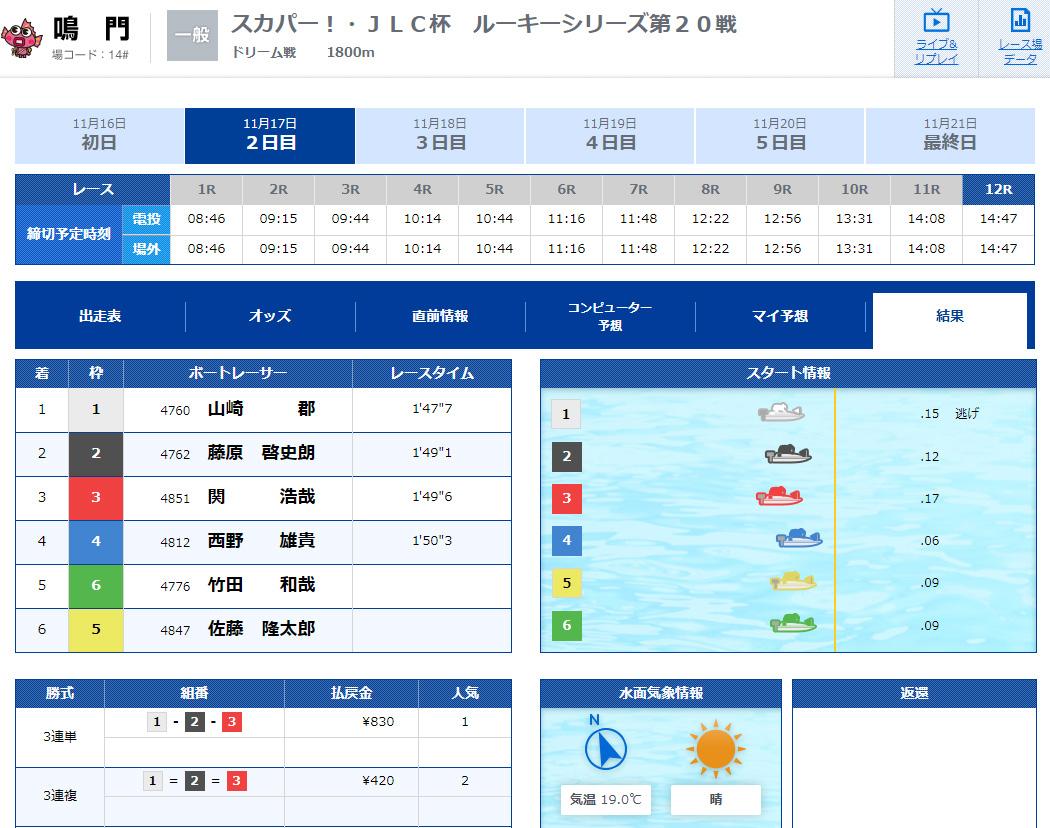優良 ブルーオーシャン(BLUE OCEAN) 競艇予想サイトの口コミ検証や無料情報の予想結果も公開中 無料情報11月15日結果