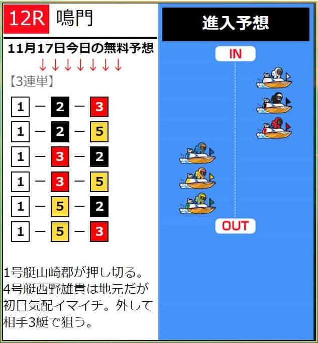 優良 ブルーオーシャン(BLUE OCEAN) 競艇予想サイトの口コミ検証や無料情報の予想結果も公開中 無料情報11月15日買い目