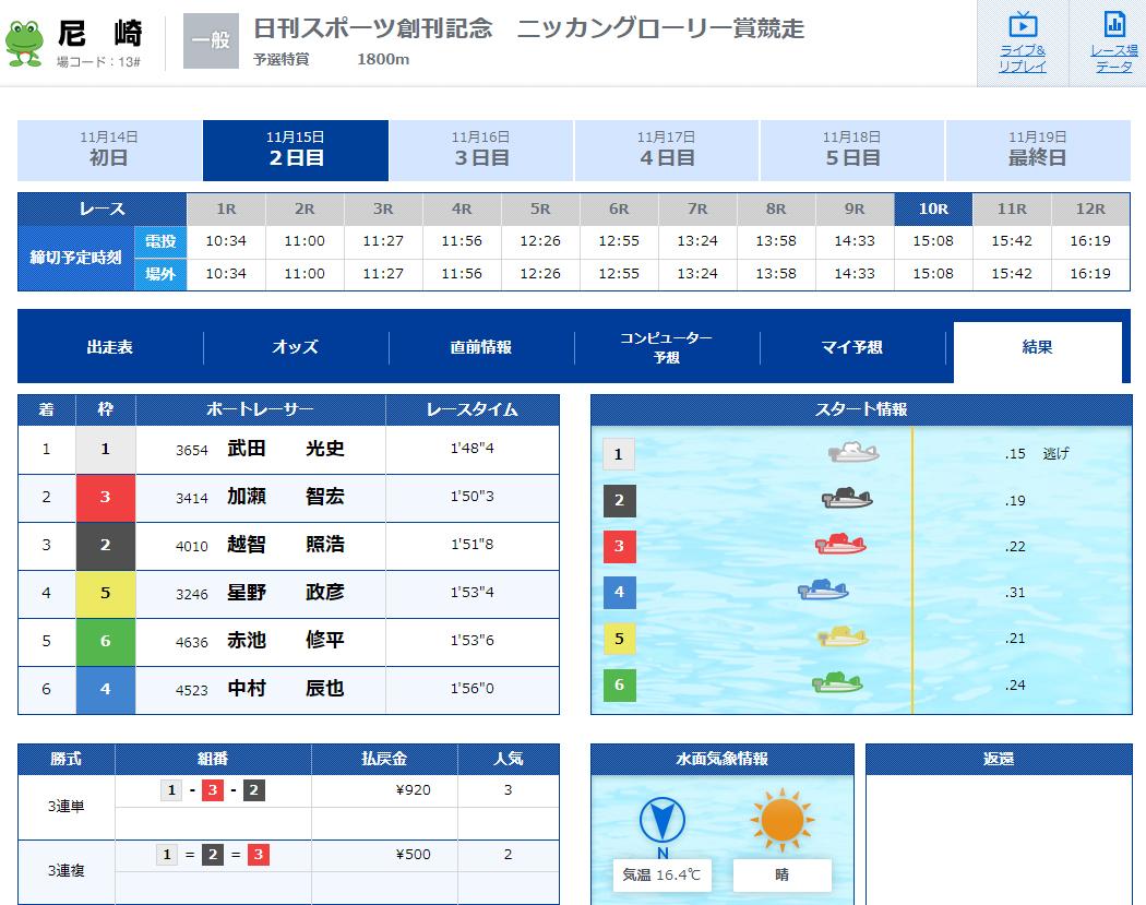 優良 フルスロットル(FULL THROTTLE) 競艇予想サイトの口コミ検証や無料情報の予想結果も公開中 無料情報11月15日結果
