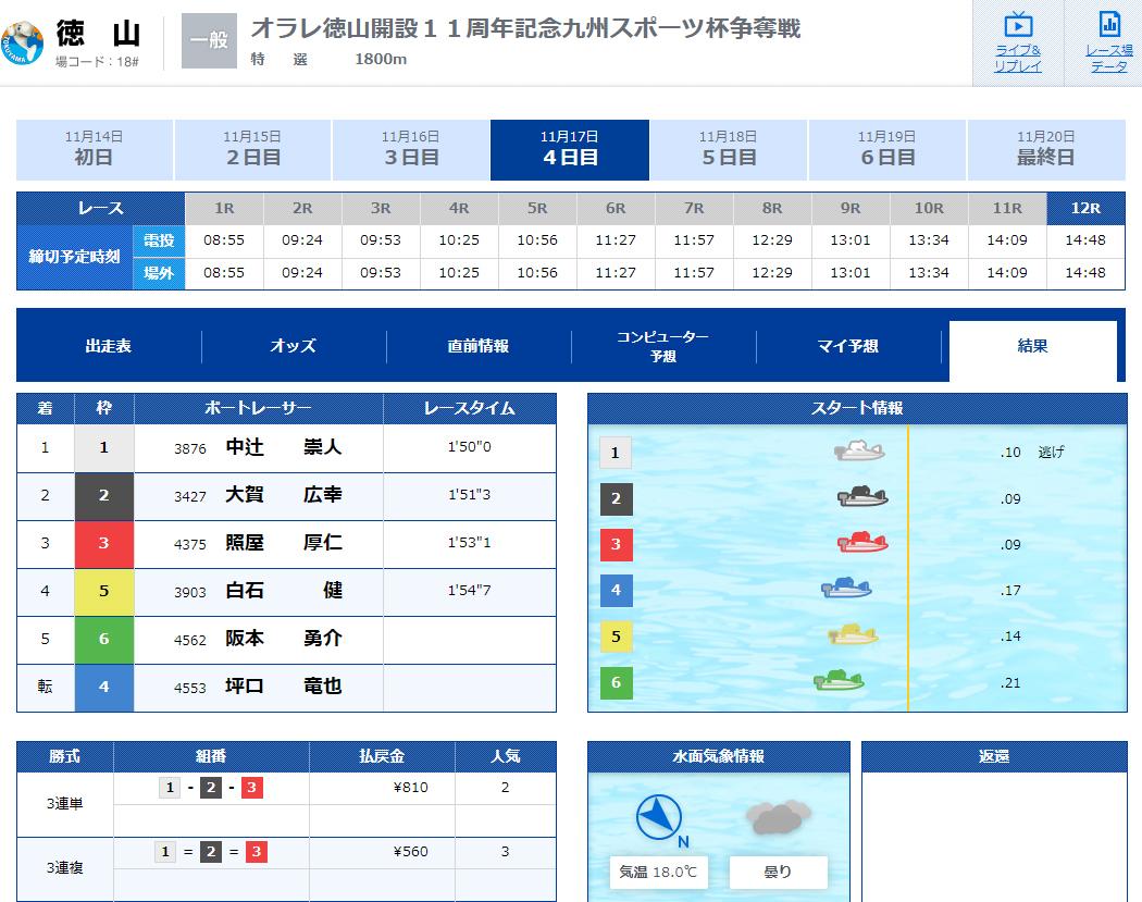 優良 フルスロットル(FULL THROTTLE) 競艇予想サイトの口コミ検証や無料情報の予想結果も公開中 無料情報11月17日結果