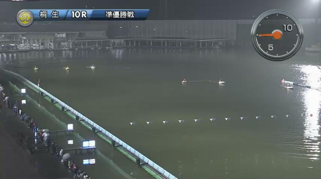 SG2019第22回桐生チャレンジカップ 準優勝戦10R 進入は枠なり 桐生競艇場