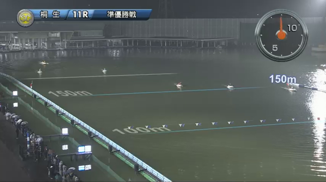SG2019第22回桐生チャレンジカップ 準優勝戦11R 進入は枠なり  桐生競艇場