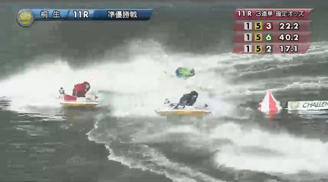 SG2019第22回桐生チャレンジカップ 準優勝戦11R  桐生競艇場