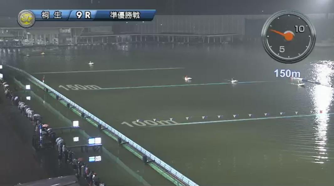 SG2019第22回桐生チャレンジカップ 準優勝戦9R 進入は枠なり  桐生競艇場
