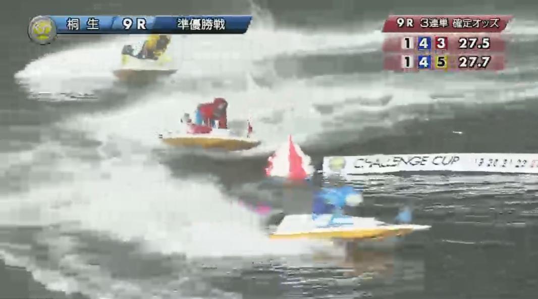 SG2019第22回桐生チャレンジカップ 準優勝戦9R 湯川浩司選手が3着ゴールイン  桐生競艇場