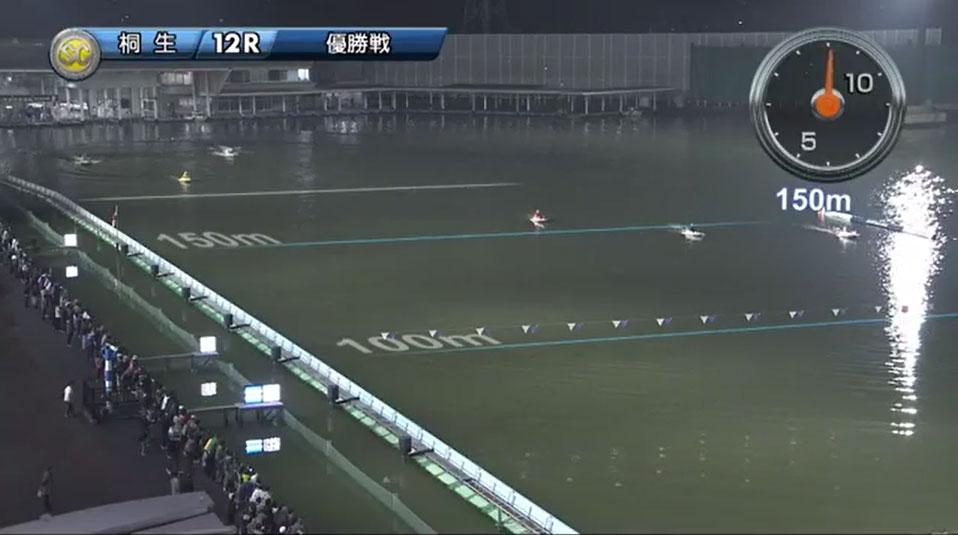 SG2019第22回桐生チャレンジカップ 優勝戦 進入は枠なり  桐生競艇場