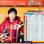 競艇SG第22回チャレンジカップ出場選手が正式決定出場選手順位選出除外者概要などまとめボートレース桐生|