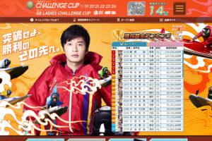 【競艇SG】第22回チャレンジカップ出場選手が正式決定!出場選手順位、選出除外者、概要などまとめ。ボートレース桐生