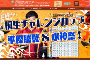 2019第22回桐生チャレンジカップで丸野一樹選手がSG初出場、4日目4Rで初勝利をあげ水神祭が行われた。優勝戦1号艇は石野貴之選手、2号艇に濱野谷憲吾選手。