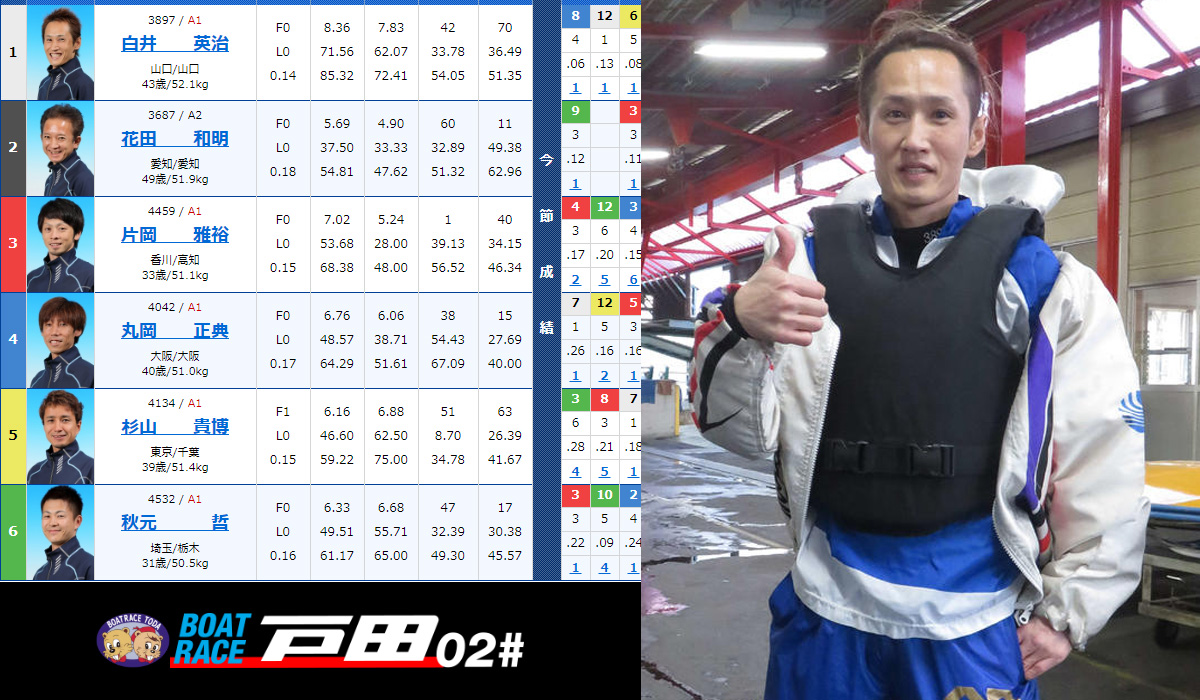 G3スカパー・ブロードキャスティング杯 優勝戦 戸田競艇場(ボートレース戸田)