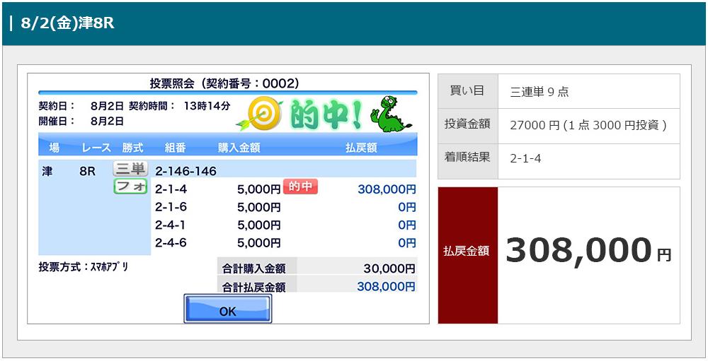 悪徳 強艇-KYOTEI-(きょうてい) 競艇予想サイトの口コミ検証や無料情報の予想結果も公開中 「速獲プラン」100万円 8/2(金)津8R