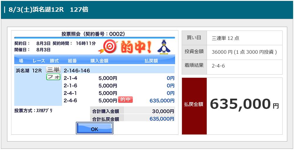 悪徳 強艇-KYOTEI-(きょうてい) 競艇予想サイトの口コミ検証や無料情報の予想結果も公開中 「速獲プラン」100万円 8/3(土)浜名湖12R