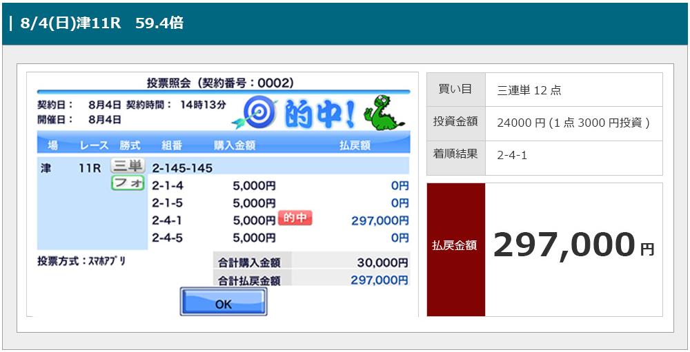 悪徳 強艇-KYOTEI-(きょうてい) 競艇予想サイトの口コミ検証や無料情報の予想結果も公開中 「速獲プラン」100万円 8/4(日)津11R